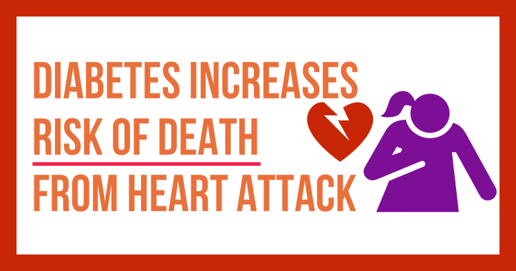 Diabetes Increases Heart Attack Risk