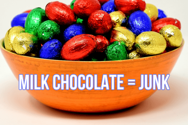 Prediabetes and Chocolate, milk chocolate is junk
