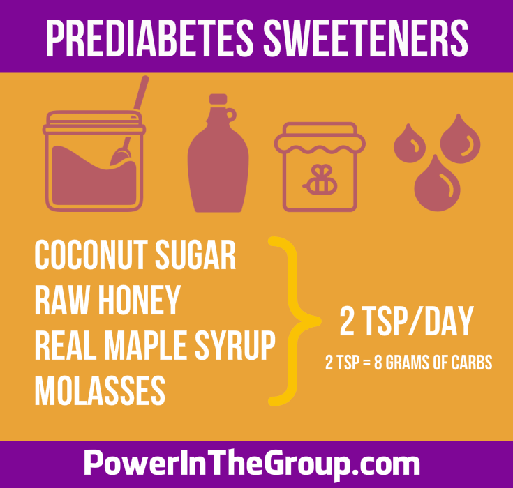 Prediabetes and Sugar