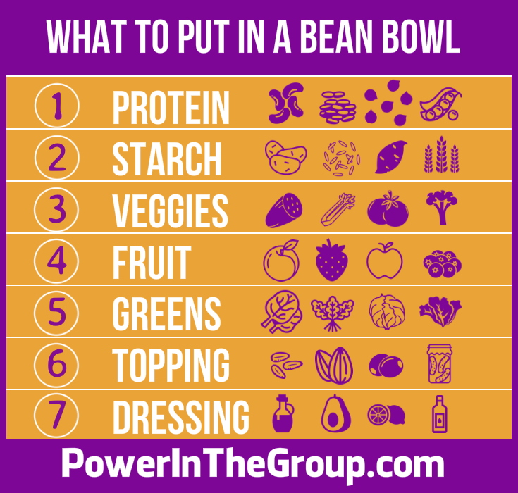 Bean Bowl Steps
