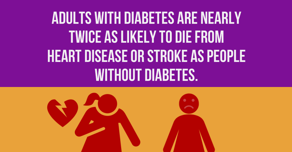 Diabetes Awareness Month Prediabetes