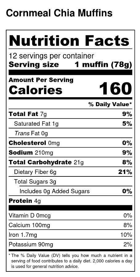Cornmeal Chia Muffins